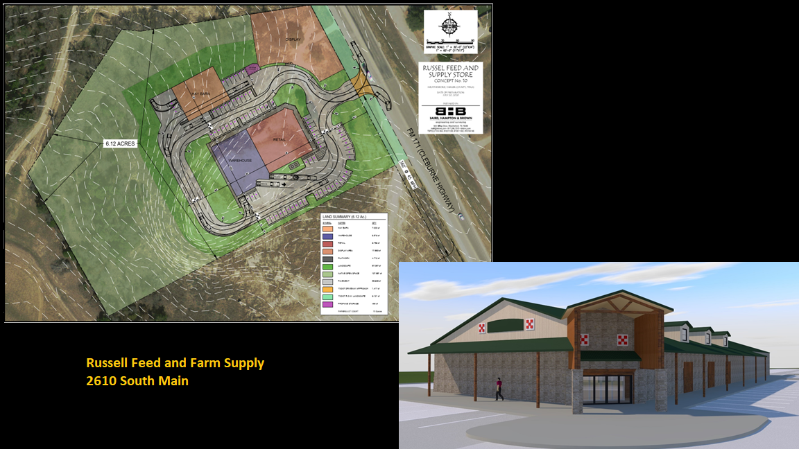 Russell Feed and Farm Supply